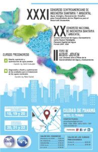XXXI Congreso Centroamericano de Ingeniería Sanitaria y Ambiental