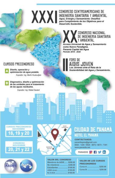 PANAMA NOV 2019